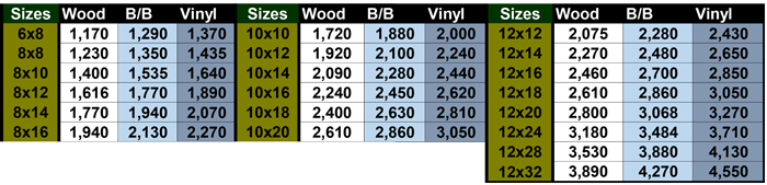 Vinyl A-Frame Prices
