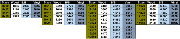 Liberty Board-n-Batten Prices