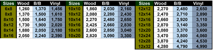 Quaker Board-n-Batten Prices