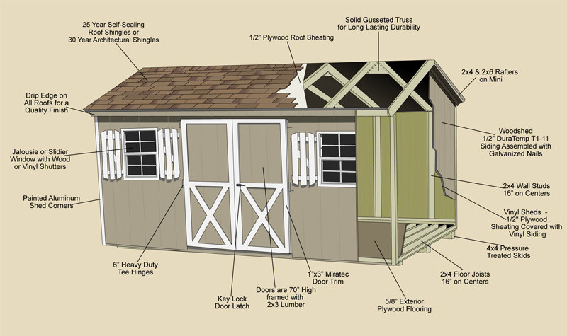 illustration of a small outdoor storage shed